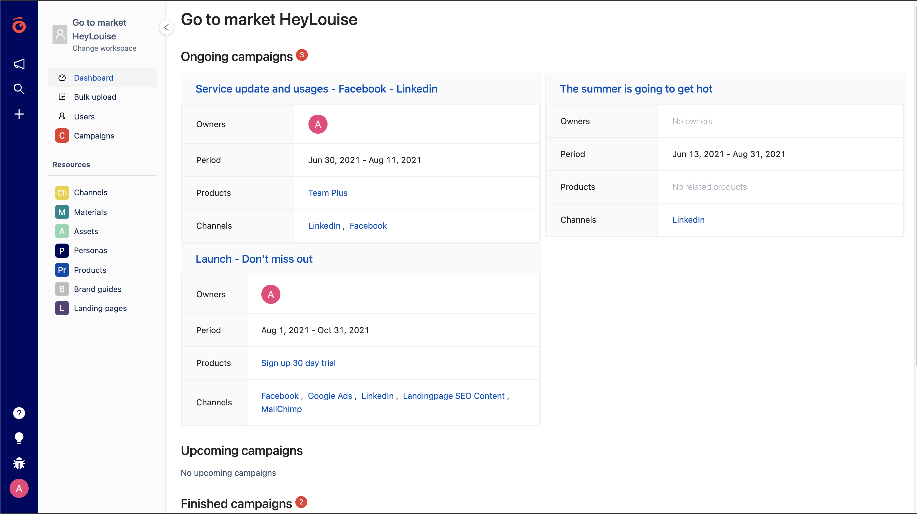 Dashboard of campaigns
